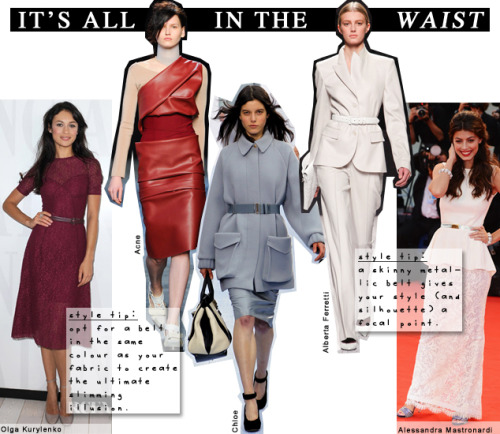Styloko Blog: Now Trending - Waist Land