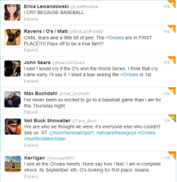 letsgo-bohs:  These are a few of the tweets that I favorited last night.  Some were funny and some were mean-spirited, but most looked a lot like this.  Just generally in awe of what this team has done this season.I am a 100% supporter of the Orioles, I always have been and I always will be.  But I can't say I've ever had faith in them to win.  To this day, tied for first place on September 5th, I'm looking over my shoulder waiting for the other shoe to drop.  It can't be real.  Surreal doesn't even begin to cover it.  I feel like I'm in a dream and I don't want to fully believe it, because if I do then I know how much it will have the ability to hurt me.  On the flipside, I'm going to enjoy this September more than anyone who hasn't let baseball in, and more than anyone who's doubted the Orioles or gave up on baseball because our team wasn't winning.A lot of my friends have made jokes to me about how excited I must be and wondering what I'm going to have to say about it, and the truth is I can't put it into words.  Just like a lot of those people tweeting, it actually brings tears to my eyes to think about post-season baseball in Baltimore.  I was 12 the last time it happened and unfortunately the only thing I really remember is Jeffrey Maier. I've heard that OPACY is sold out this entire weekend.  I really hope that's the case.  We are in the thick of a pennant race, something that the past two generations have either never seen, or were way too young to remember.  Get excited, believe in your team.  And if they don't make it, look back at this ridiculous and totally unexpected season and know that it's the start of good baseball back in Baltimore.I've come to the conclusion that the two most important things in life are good friends and a good bullpen.  ~Bob Lemon, 1981