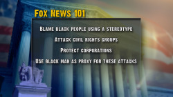 theyoungturks:  Fox News 101