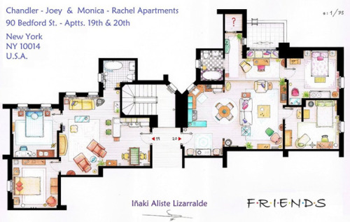 Chandler - Joey & Monica - Rachel Aparments