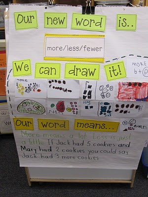 Great way to teach vocabulary!