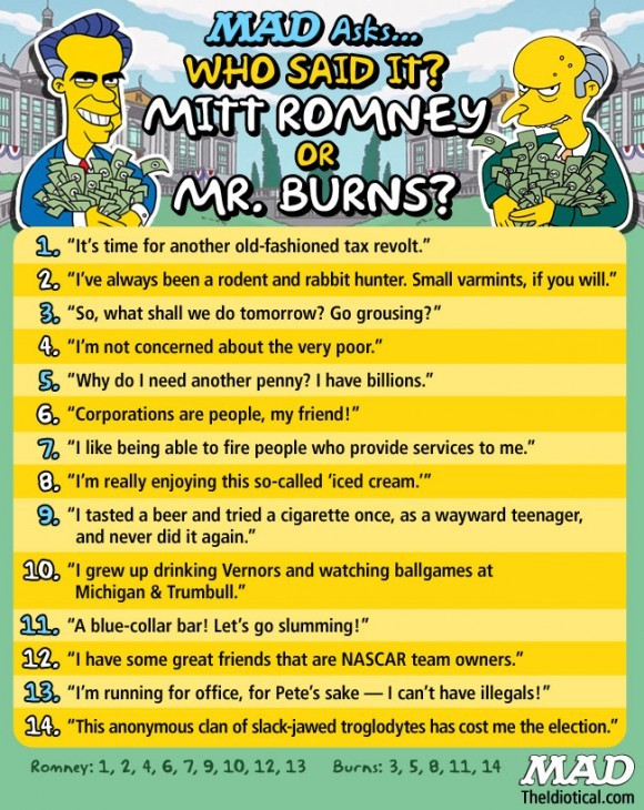 meme-rage:  Who Said It? Mitt Romney or Mr. Burns? http://meme-rage.tumblr.com