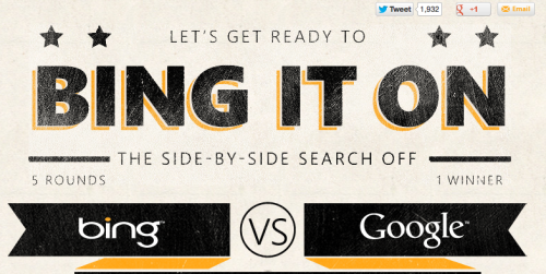 Bing it on - the two search engines battle it out for your clicks http://www.bingiton.com/