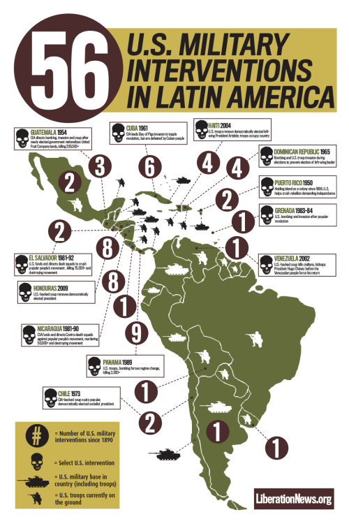 latinegro:  56 U.S. Military Interventions in Latin America