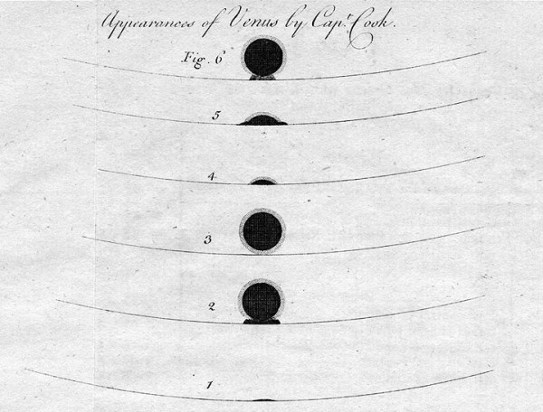The transit of Venus - as recorded by Captain Cook.