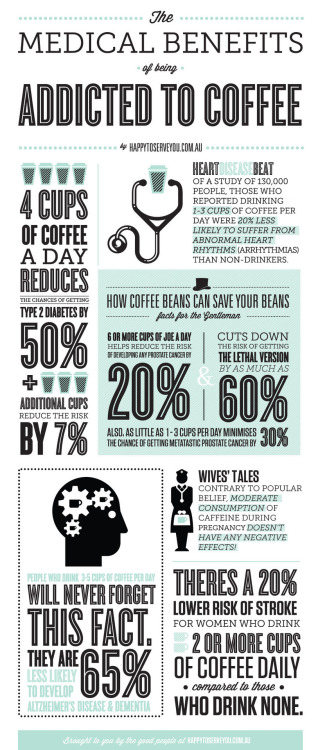 heroineoftheperipheral:  Benefits of Being Addicted to Coffee  For the naysayers -