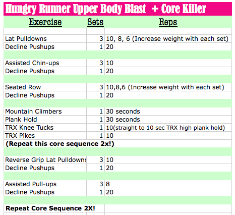 Weekend Workout: Upper Body Blast + Core Killer Get ready to feel the burn, kids! This upper body resistance routine is designed to target your back and bicep muscles. Plus, I threw in a little added challenge in the form of decline pushup super sets after each set of lifts. P.S. Super set means no rest between exercises. Get to those pushups right away. NO CHEATING ALLOWED! I did this workout last week, and trust me when I say, you will FEEL. THE. BURN… If you use weights that are heavy enough for your current level of fitness, that is. And heavy enough means, your muscles feel seriously fatigued by the last 2-3 reps! Got it? Good! Now, print this out, bring it to the gym with you, and go get your sweat on! Here are video examples of how to do each exercise. Watch them all before starting so you can perform the entire workout with proper form and avoid injuries. If you aren't sure how to do an exercise, ask a personal trainer for help! Lat Pulldown Decline Pushup Assisted Chin-up (close grip = second example) Seated Row Mountain Climbers High Plank Hold TRX Knee Tuck TRX Pike Reverse Grip Lat Pulldown Assisted Pullups (wide grip= first example)