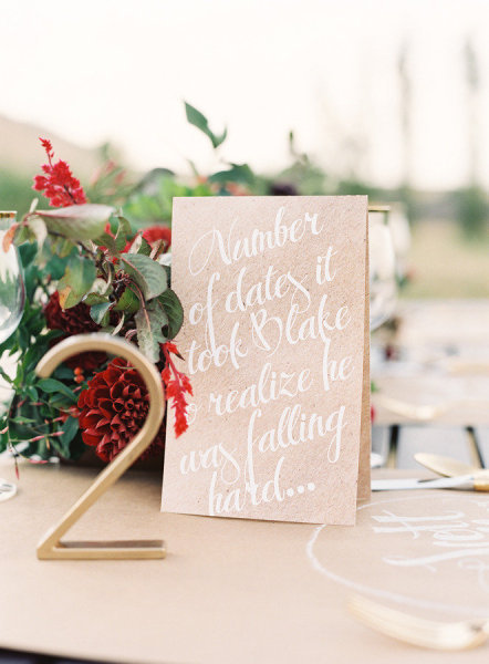 Personalize table numbers with details about your romance