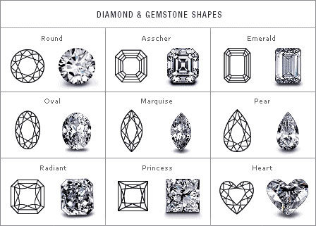 Princess cut please! (Or any other except Asscher and Emerald)