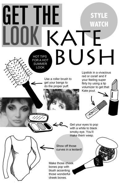 my submission to the kate bush zine