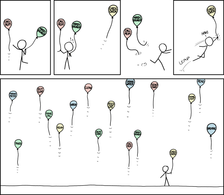 Pretty much. (via xkcd: ADD)