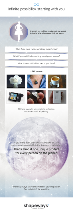 Infinite Possibilities: Over 6 Billion 3D Printed Product Variations in the Shapeways Marketplace 3D Printing can help you make anything you can imagine. But what if you don't know how to design? Or what if you don't know where to start? With the Shapeways marketplace, people all over the world can get a little bit closer to getting exactly what they want. To help put this into perspective, here's some data that blew our minds: the Shapeways marketplace of community designed 3D printed products contains over SIX BILLION product variations.  Considering the number of publicly available products and accounting for the material and customization options readily available, that gets us a little closer to infinite possibility. This is nearly one unique product option for every person on the planet.