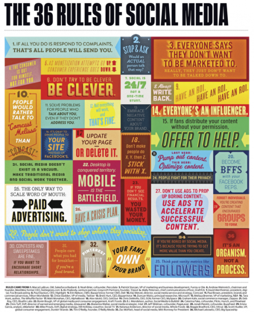 The 36 Rules Of Social Media via Social 360