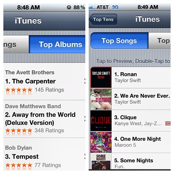 Top Albums vs. Top Songs. Interpret how you see fit. #music #itunes #avettbrothers #dmb #bobdylan #album  (Taken with Instagram)
