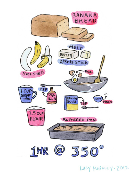 This is a really cute and original way to visually display a recipe! I'd love to see/make an entire cookbook like this.