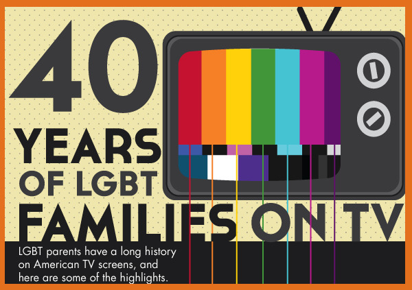 Infographic 40 years of LGBT families on TV