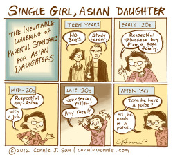 angrygirlcomics:  farewellkitty:  Single Girl, Asian Daughter  shoutout to the lovely Connie Sun, who unfortunately doesn't have Tumblr (someone posted this from her website)—but you should all go show your love and appreciation at her blog, which is listed above!