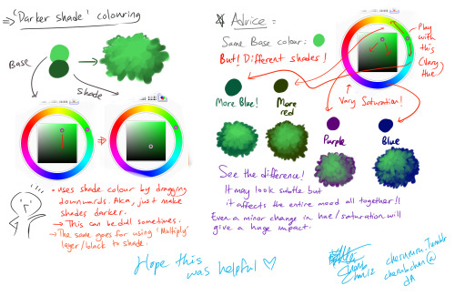 Shading and Color Choice Tutorial by cherubchan