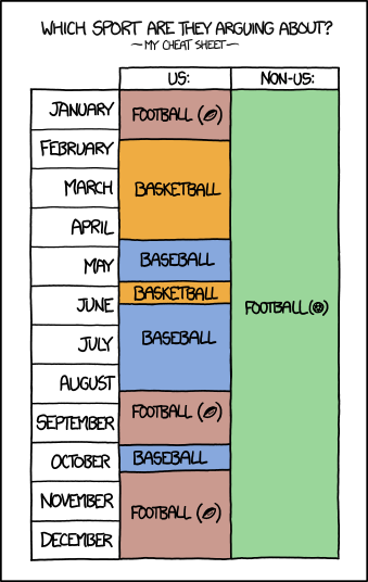 xkcd: Sports Cheat Sheet