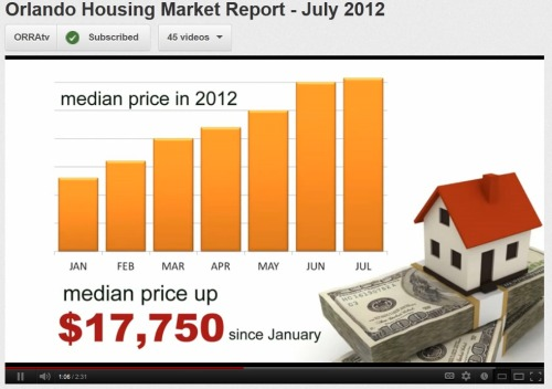 Yup people…prices in the Orlando Housing Market keep going up.