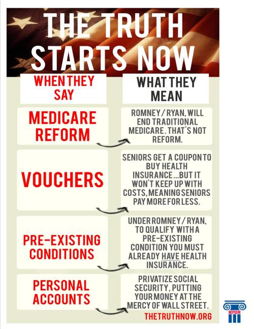 ncpssm:  There's a lot being said about Social Security & Medicare but what does it all mean? Here's a handy infographic that helps clear up some language that is being used. Help spread the word by re-blogging for your friends!