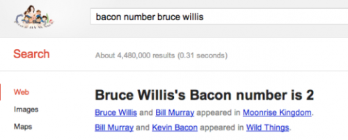 Six Degrees of Kevin Bacon. To use it, type in the words 'Bacon number' (without quotes), followed by an actor or actresses name. Google will come back with how closely he/she has been to Kevin Bacon. (via Google Adds Another Cool Tool to Search: The Six Degrees of Kevin Bacon)