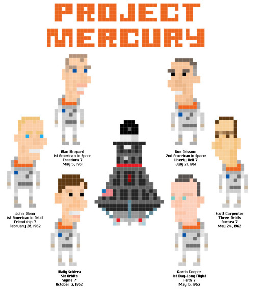 heyoscarwilde:  8-bit Project Mercury illustration by Andy Rash :: via iotacons.blogspot.ca