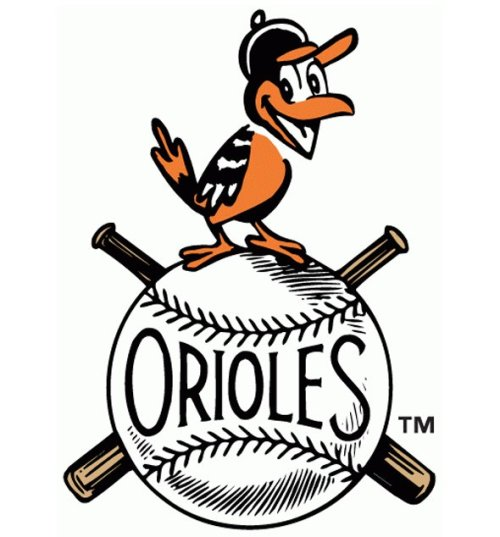 1954 Baltimore Orioles logo… Just showing a little hometown pride… not posting this to spark any sports conversations because in the grand scheme of things I am not a sports fan.