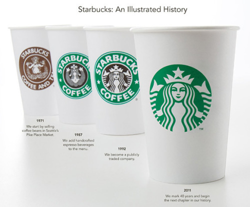 How to evolve your brand and logo the Starbucks way