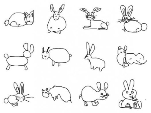 "Researchers Developing Software to interpret Doodled Images  [A] new algorithm developed at Brown University and the Technical University of Berlin [is] the first computer application designed for ""semantic understanding"" of abstract drawings, and the research team says it could improve search applications and sketch-based interfaces… The program can identify simple abstract sketches 56 percent of the time, compared to humans' 73 percent average. Even those sorely lacking in verisimilitude can be detected, which is the key breakthrough here. Computers can already recognize accurate sketches, like a police sketch of a suspect compared to photos of a face, for example. But for the type of abstract sketches we all grow up with, it's a different challenge. [I]f you're asked to draw a rabbit, you would probably draw something with buck teeth, huge ears and exaggerated whiskers. Other people would easily recognize this cartoonish representation… But it doesn't actually resemble the real thing in any meaningful way, so a computer would have no idea what it is …there are subtle tricks and meanings that a human can distinguish, but which present a tough challenge for something built in the black-and-white, ones-and-zeroes world. [Researchers] devised a list of everyday things people might feel like doodling, settled on 250 categories and used Amazon's Mechanical Turk crowdsourcing platform to hire some sketch artists. They took 20,000 unique sketches and fed them into existing machine-learning algorithms to train the system. The project culminated in a fun real-time computer Pictionary, where the system tries to recognize objects as the person draws them.  These are drawings of dogs, and what the computer thought they actually were. To expand their data set, the team is thinking about gamifying this concept into something you can play on iOS or Android devices… The goal would be improved sketch-based search, the researchers say. That could improve computer accessibility for speech, movement or literacy-impaired people — and it could work in any language, too.   Video of the team pesenting the project at SIGGRAPH (via Computer Learns to Recognize Badly Drawn Animals 
