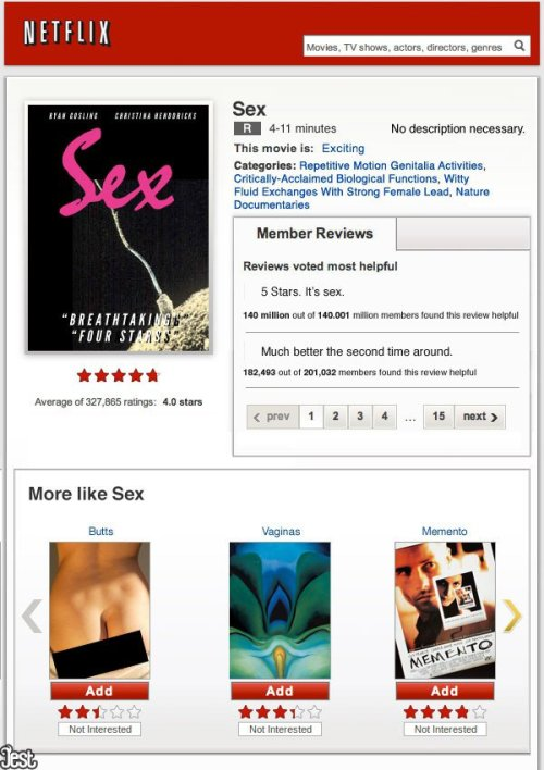 "If Websites Reviewed Sex CLICK to read reviews from Amazon, iTunes, Pitchfork and more of that whole ""basic act of reproduction"" thing."