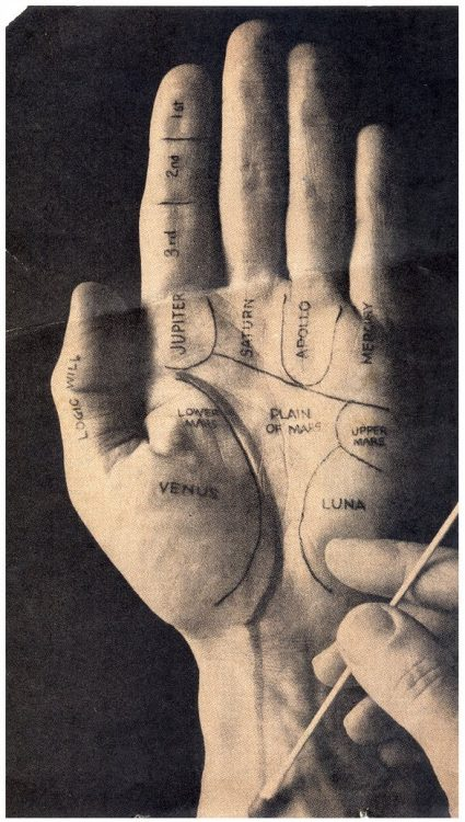 ratak-monodosico:  Planetary hand map from a 1964 scientific american magazine ad