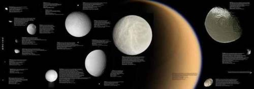 astrodidact:  The many moons of Saturn.