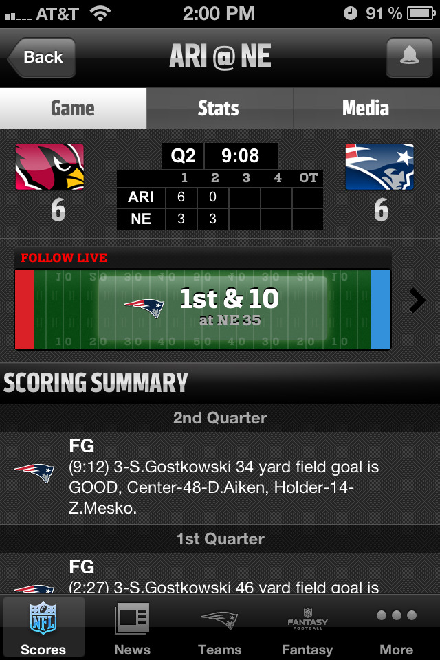 Not thrilled that the Patriots are losing. :-/