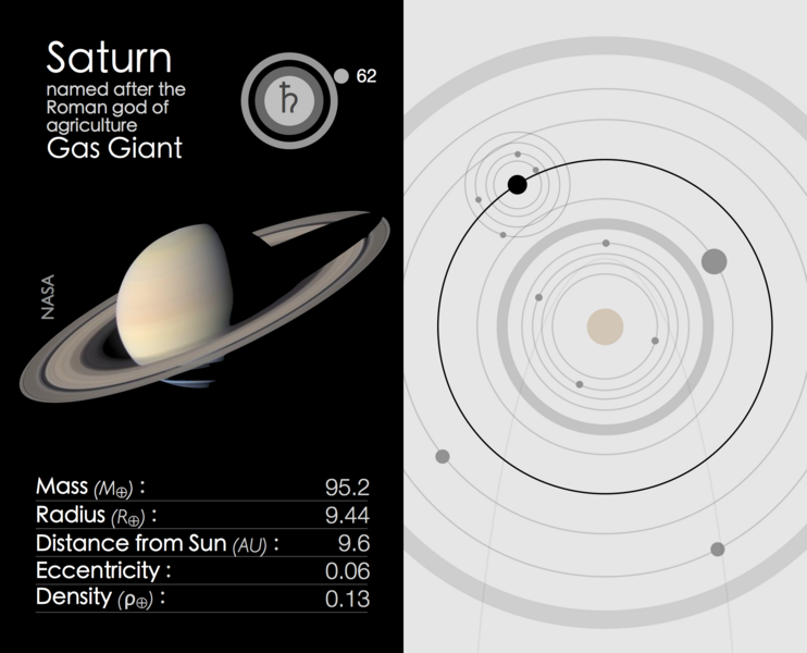 Clean layout and design make these astronomy cards/illustrations well worth exploring. (via Astronomy Card Game)