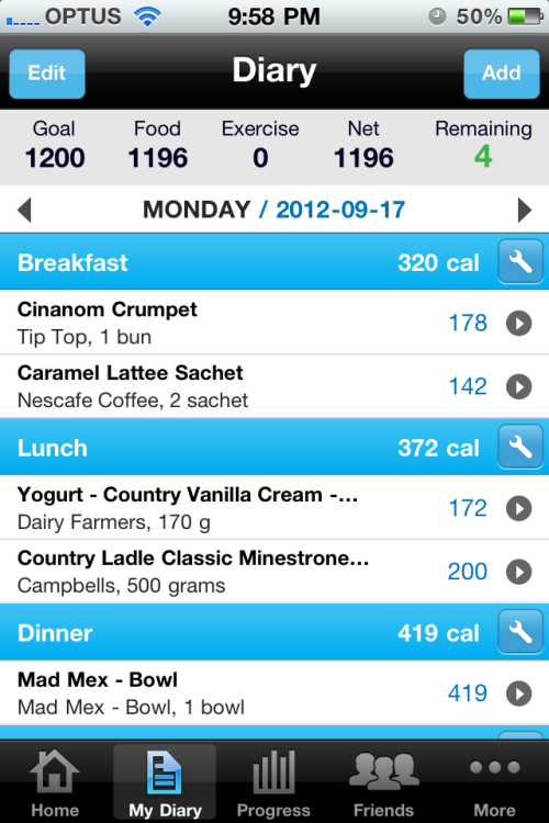Today was my first, official day using My Fitness Pal. It was, ummm, eye opening. My goal (as per their recommendation) was to hit 1,200 calories and I was exactly 4 calories shy of it. But. But it was obviously too little food. As I type this I feel hungry. I gave up fruit in the afternoon, a 3rd coffee this morning, the beans in my Mexican… However. The thing is.   Seriously? That's it? 6 pounds in 5 weeks for HARDLY EATING ANYTHING.  Depressing So, so, so depressing.  I hate how there's no secret to this stupid thing, it's just learning to control portion controls, and excessive deliciousness.  Day 1 down.  A million to go.