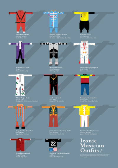 "Iconic Musician Outfits by Medness  The artist's series of images present a nearly minimalist view of some of the most recognizably iconic outfits donned by famous musicians at the height of their careers. From MC Hammer's puffy ""Hammer pants"" to the Destroyer costume worn by Gene Simmons of KISS, these fashion choices are synonymous with their respective originators."