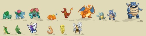 15 pokemon done, now I need to finish the rest :3