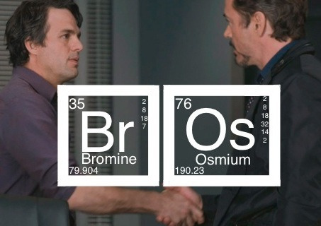 teslas-stache:  Science bros.