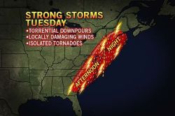 I-95 Mid-Atlantic On Alert for Strong Winds, Tornadoes  A strengthening storm system will make for a wet, wild and windy day along the Eastern Seaboard today, with the highly populated I-95 mid-Atlantic corridor expected to become ground zero for some powerful thunderstorms.