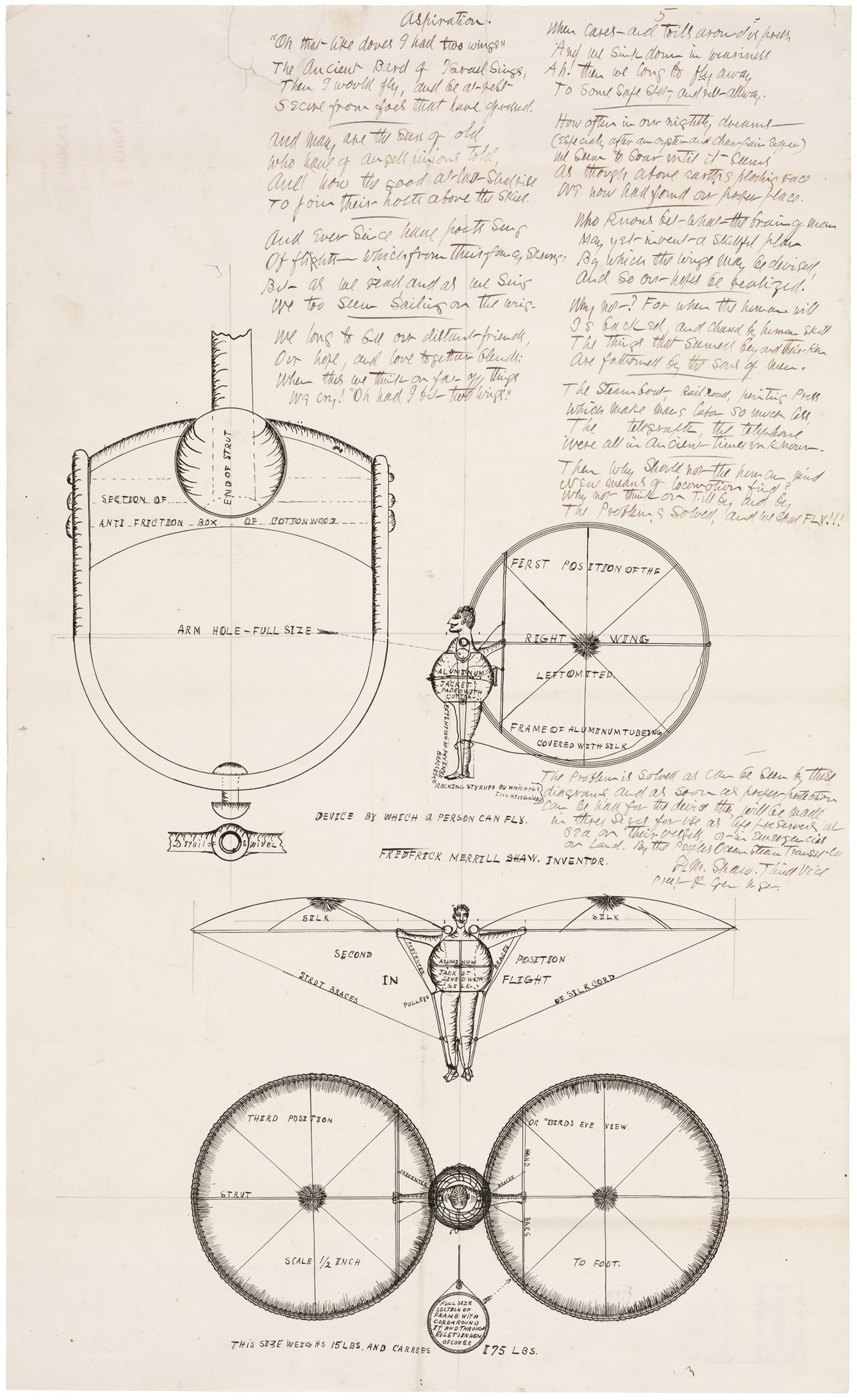 Drawing of a Device by Which a Person Can Fly Inventor (and aspiring poet?) Fredfrick (sic) Merrill Shaw sent this drawing of a handheld flying machine to President Theodore Roosevelt on September 18, 1902. via DocsTeach