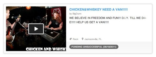 10 Kickstarter Bands Named 'Whiskey,' in Order of Success
