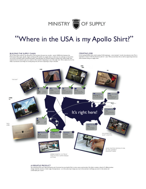 Looking for your Apollo? We've found it! Check out our new supply chain here!