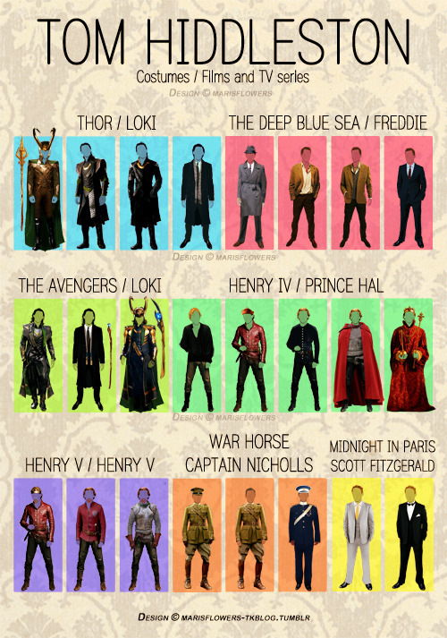 marisflowers-tkblog:  Tom Hiddleston costumes of some films and TV series he has appeared. (x)