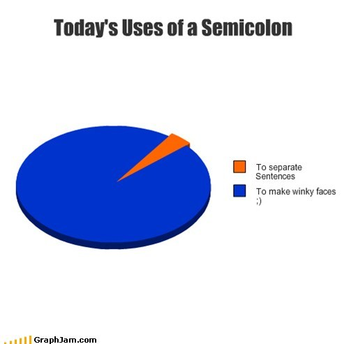 How do you use semicolons most?