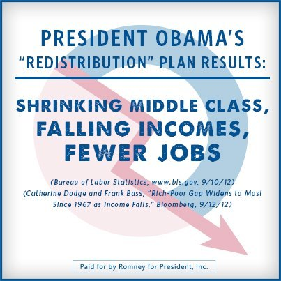 "President Obama's ""redistribution"" plan has failed the middle class."