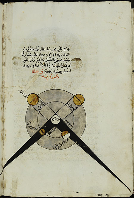 lapappadolce:  Al-Quazwīnī (ca. 1203-1283) The wonders of creation, 16th century Florence, Biblioteca Medicea Laurenziana, Ms. Orientali 45, f. 17v This encyclopædia, which contains a lengthy section devoted to cosmography, enjoyed wide circulation in the Islamic world. The compiler referred back to the Greek authors, in particular to Aristotle and Ptolemy. At folio 17v, the configurations of the Sun, Earth and Moon that give rise to eclipses. (via Al-Quazwini, The wonders of creation)