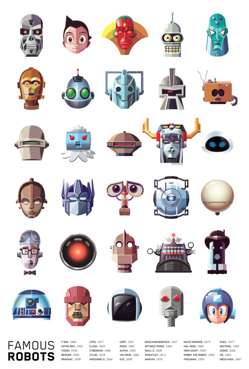 danielnyariillustrations:  FAMOUS ROBOTS Print and Shirts now available here.   Full Gallery also available to view here. From top left across and down: T-800, Astro Boy, Vision, Bender, Brainiac, C3PO, Clank, Cyberman, Cylon, Awesome-O, Gort, Rosie, Alpha, Voltron, EVE, Maschinenmensch, Optimus Prime, Wall-E, Wheatley, Marvin the Paranoid Android, Miles Monroe, HAL 9000, Iron Giant, Robby the Robot, Pneuman, R2D2, Sentinel, Asimo, H8, Mega Man Popular Culture has given us a wide array of memorable characters that, over time have become distinctly iconic. This project highlights specifically those non human, non animal characters from TV, Video Games, Cinema, and Comics that give us every reason to feel nostalgic. Inspired by Robert Ball's Goodies & Baddies Prints, I wanted to highlight robots whom I believed to be transcendental across the pop culture landscape including classic robots, modern robots and even some non-robots robots.
