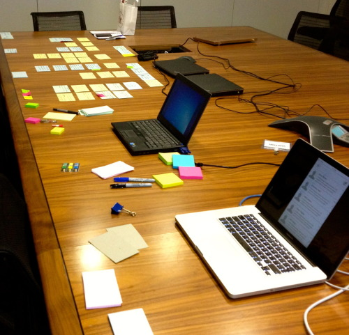 A good Agile story mapping session - in action at Cognizant Mobility