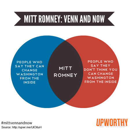 mittvennandnow:  We couldn't help ourselves. We had to make a diagram to mark this story.